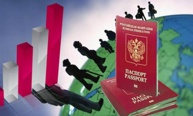 Реализация миграционной политики