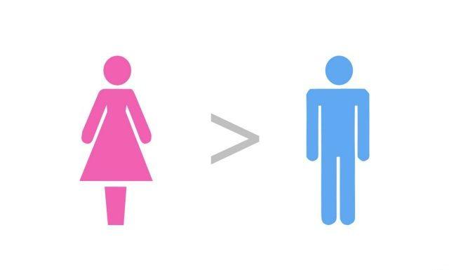 В России больше женщин, чем мужчин